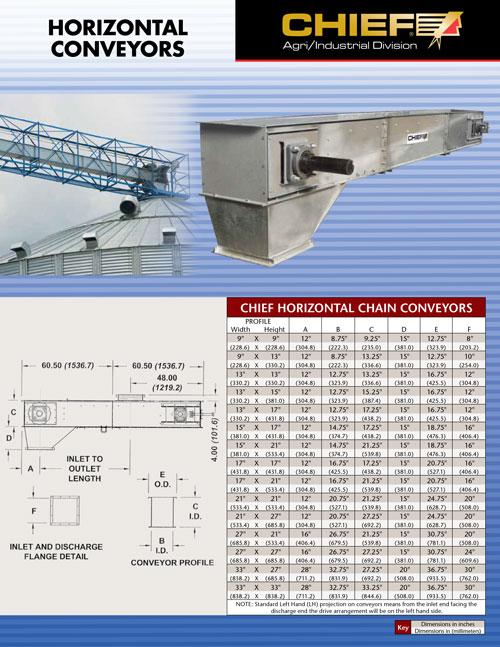 Horizontal Conveyor sheet reprint