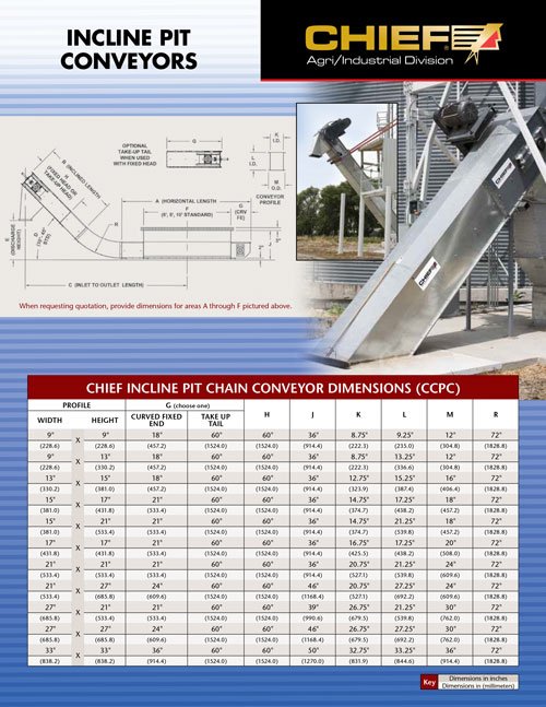Revised Incline Pit Conveyor sheet reprint